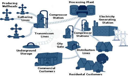 Swiss Energy Training Centre Swissregister